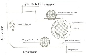 Hed arkeologi
