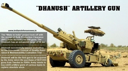 Dhanush kanon