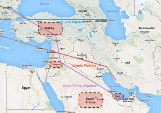 pipelines-syrien